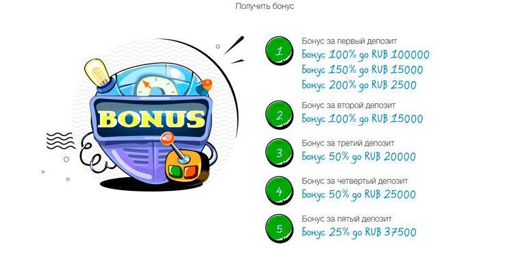 бонусы для игроков казино Х